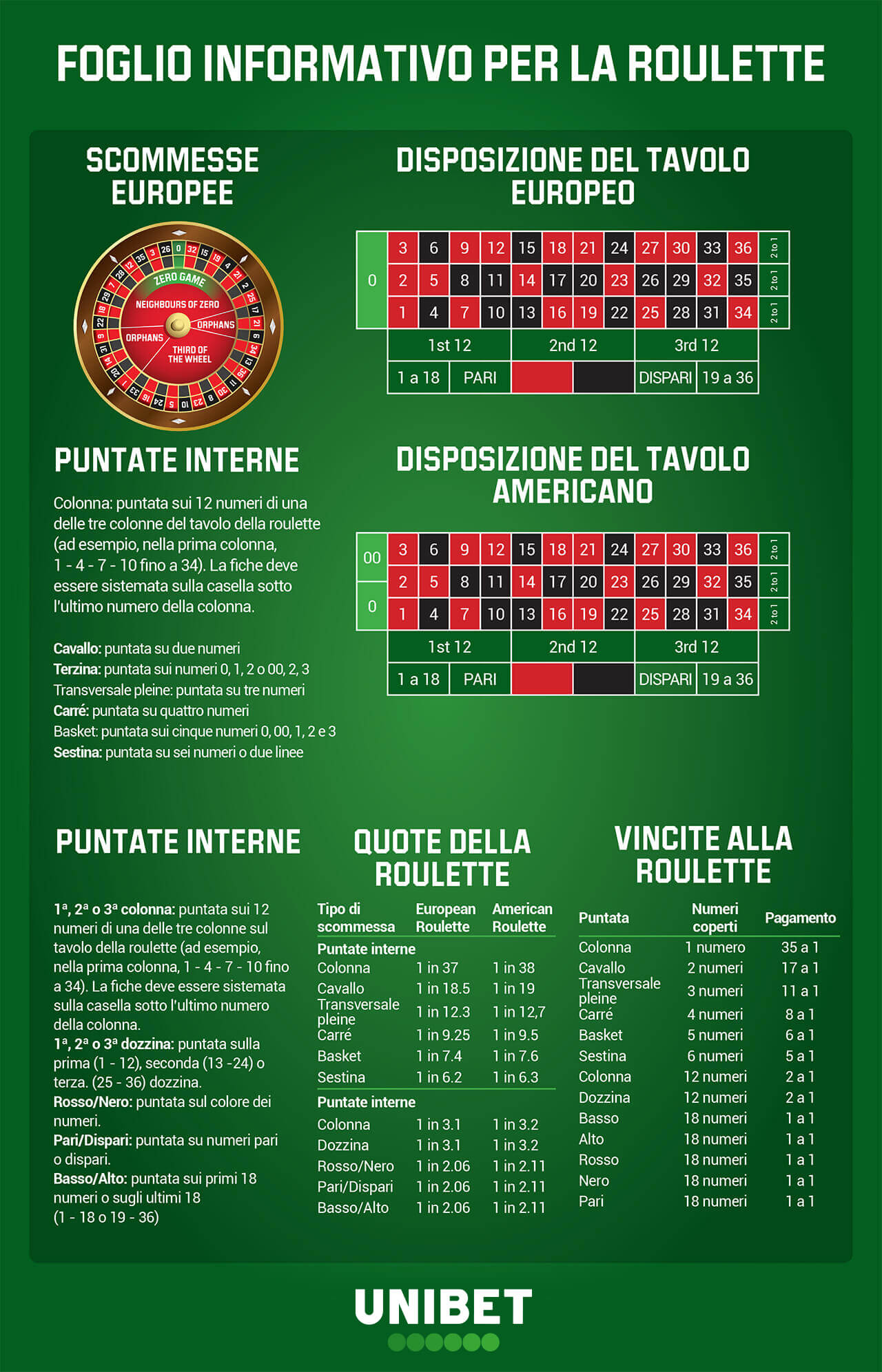 roulette-cheat-sheet-it