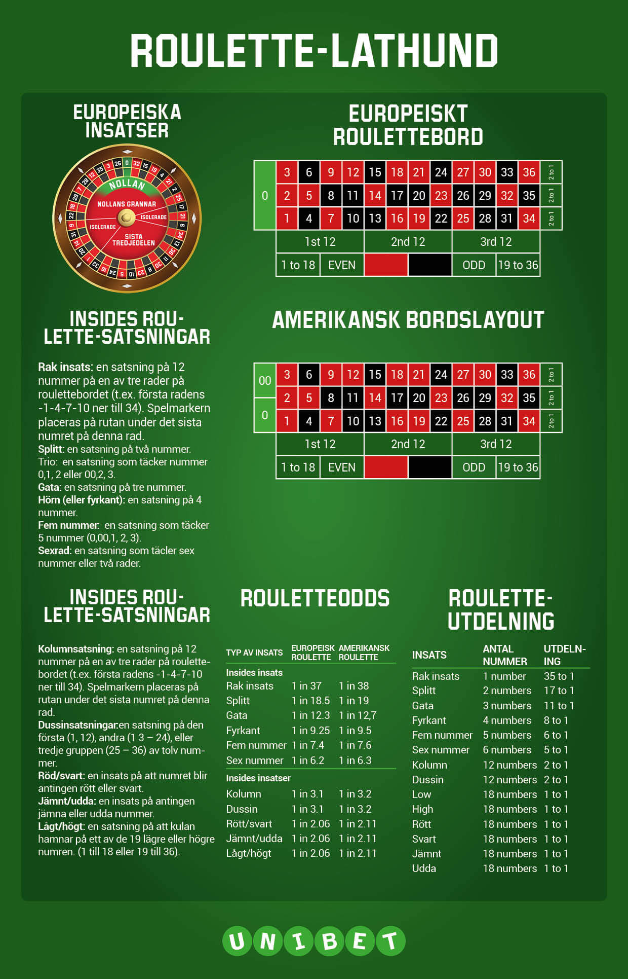 roulette-cheat-sheet-sv