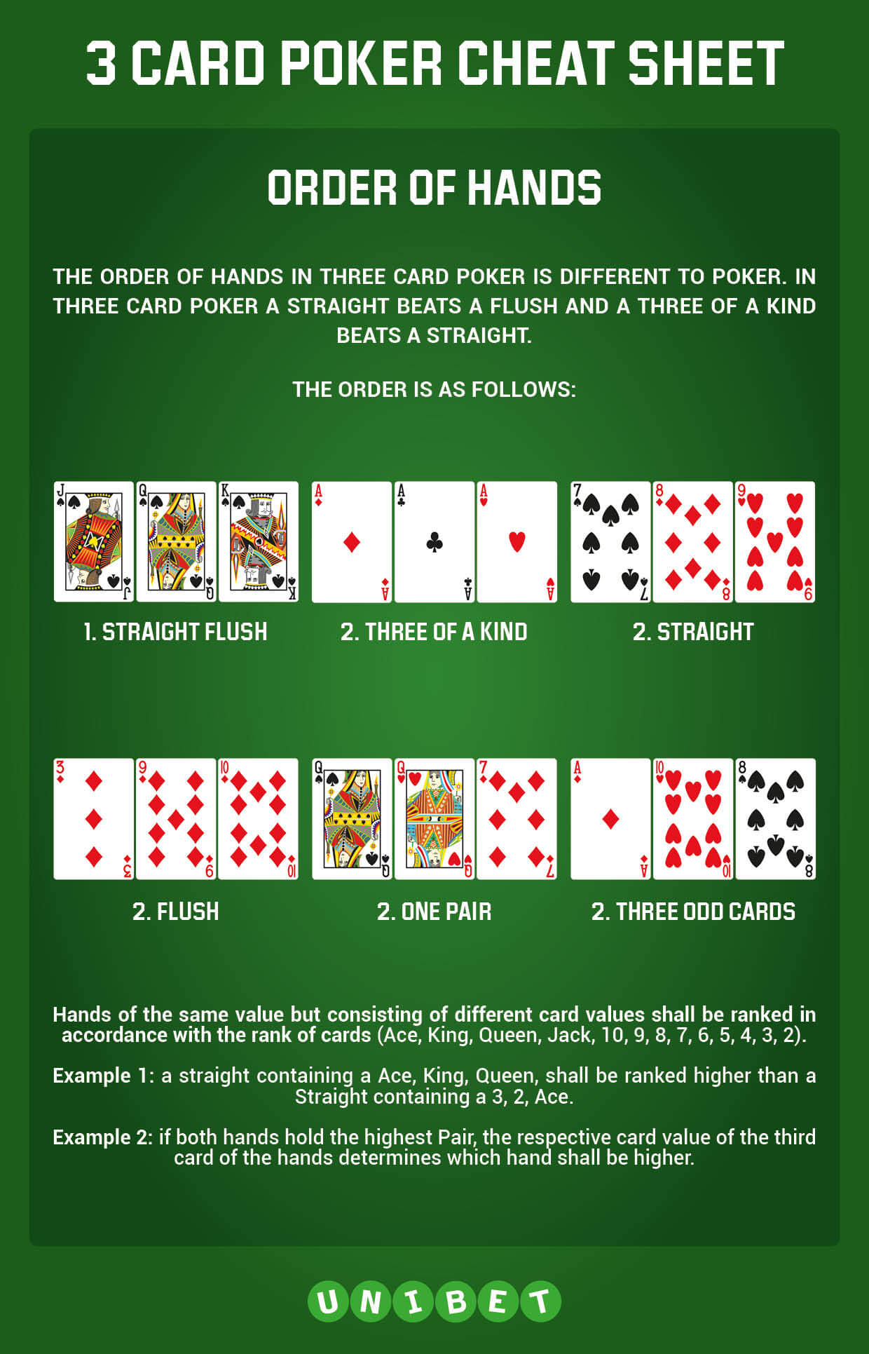 How to play 3 card poker and win idler book of crap towns
